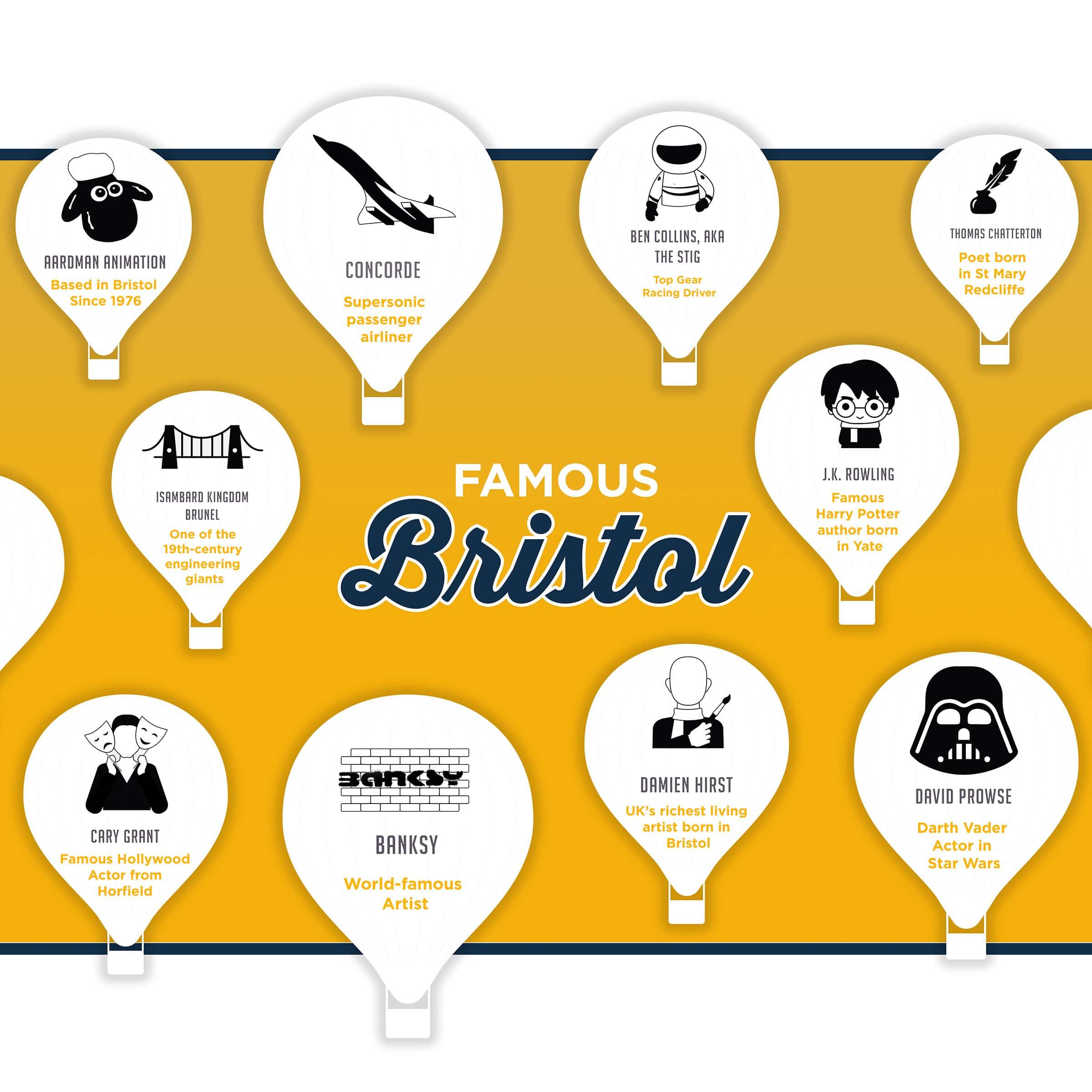 Famous Bristol People