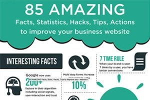 85 Amazing facts to improve your website
